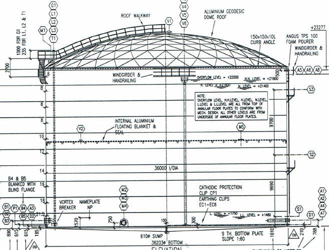 Nmpp Tanks As Built Survey Cgs Inc